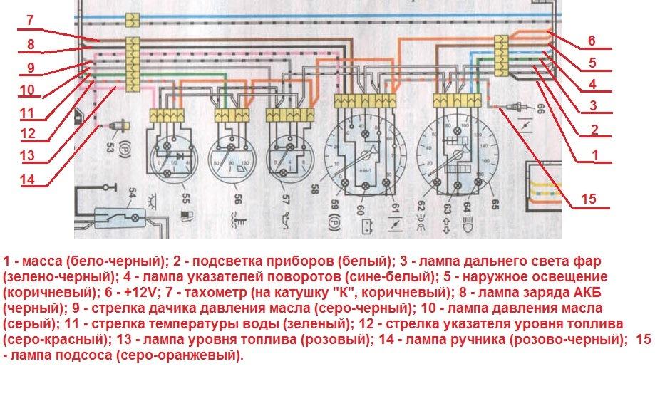 Распиновка панели приборов ВАЗ
