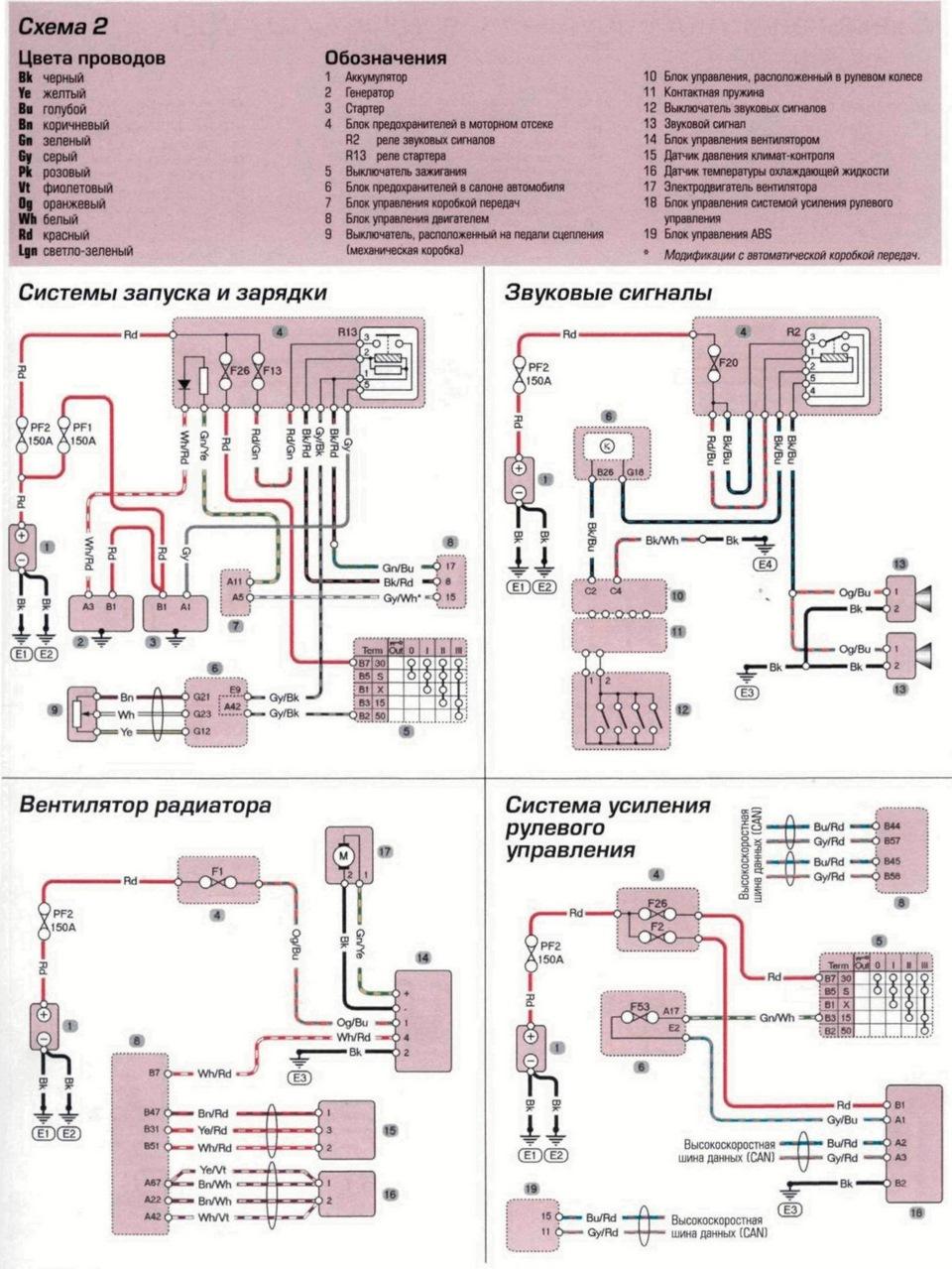 двигатель v 50 схема