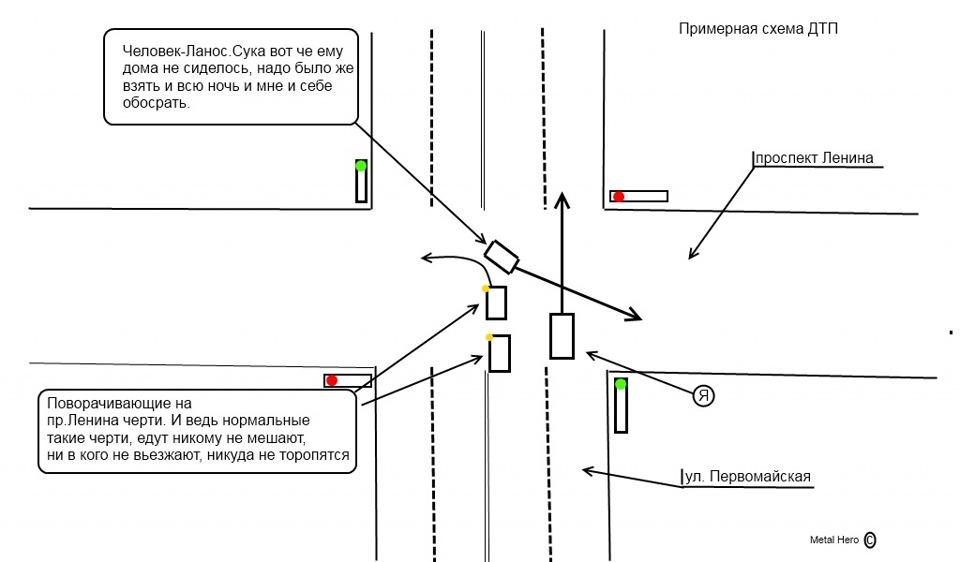 Импровизированная Схема ДТП