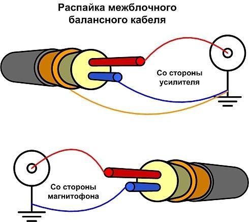 Межблочные кабели handmade