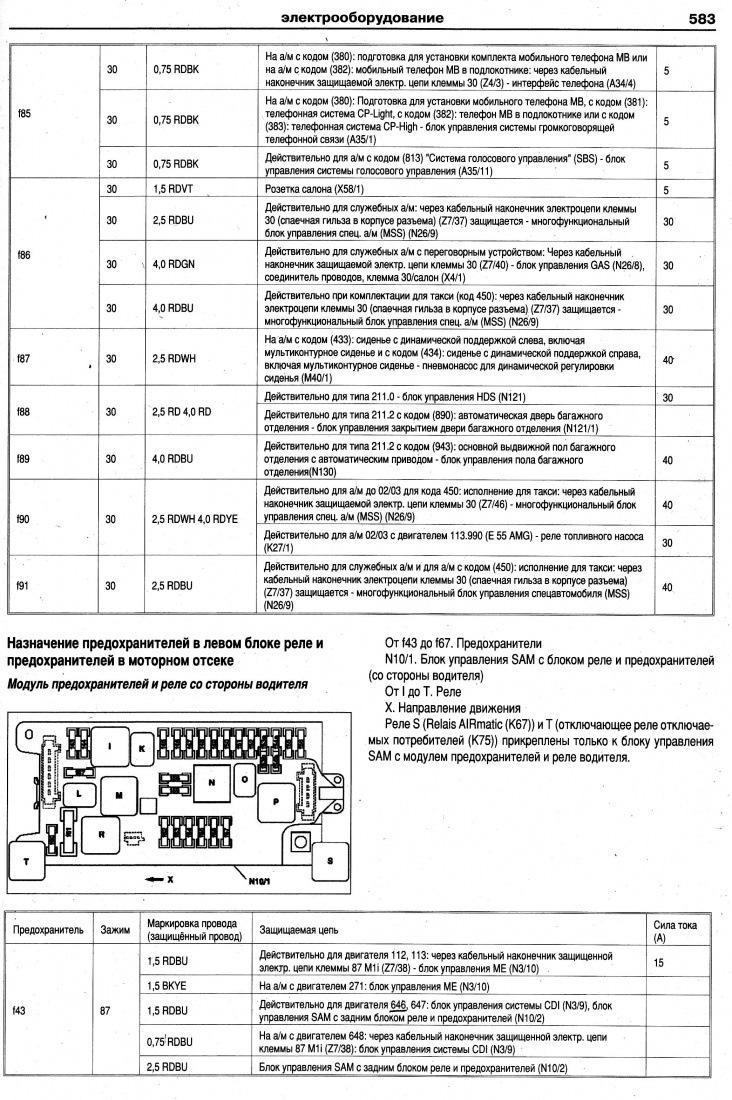 Схема предохранителей w211