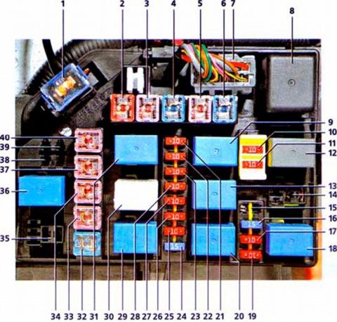 Монтажный блок реле и предохранителей в моторном отсеке.  1 - предохранитель 100 А цепи генератора; 2...