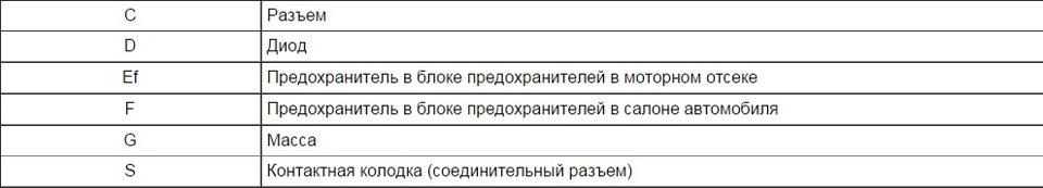 D — диод, G — масса.