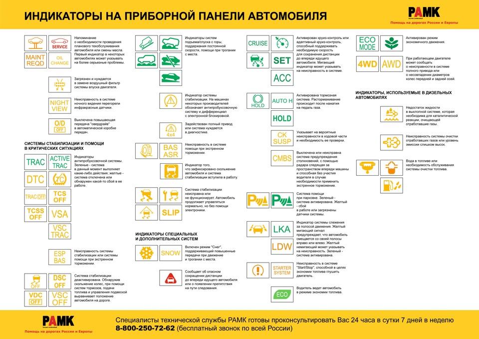 значки на приборной панели автомобиля: