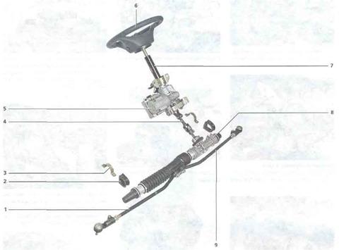 1 - правая рулевая тяга в сборе.  6 - рулевое колесо.  3 - скоба опоры рулевого механизма.