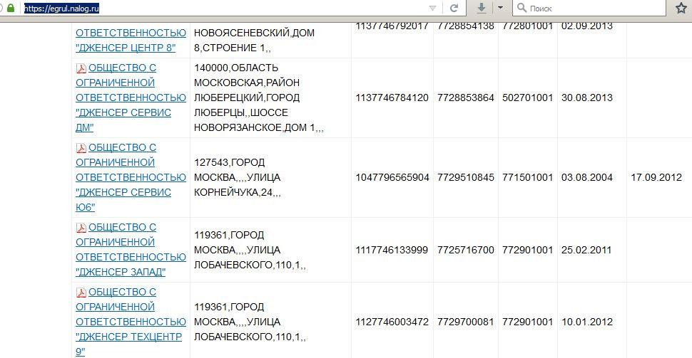 -далее по найденному ИНН интересующего нас юр.лица(для примера был выбран  Дженсер Запад) ищем информацию о залогах здесь reestr-zalogov.ru  6eeb80175c9