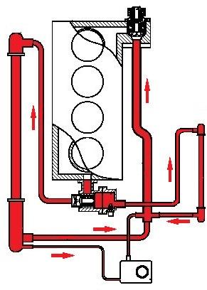 Гранта схема термостата