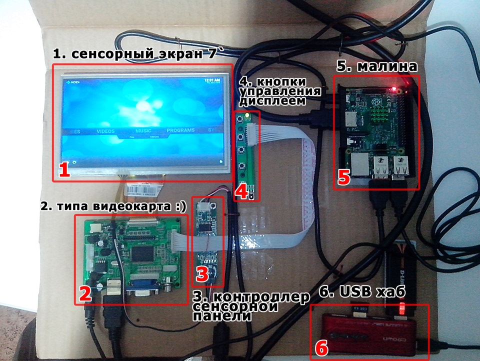 raspberry pi 3 проекты для авто