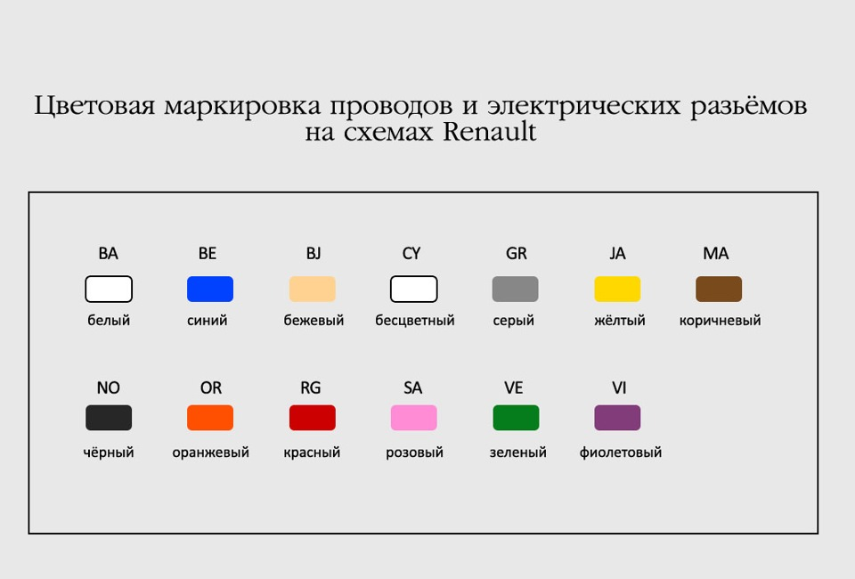 коды цветов renault 19