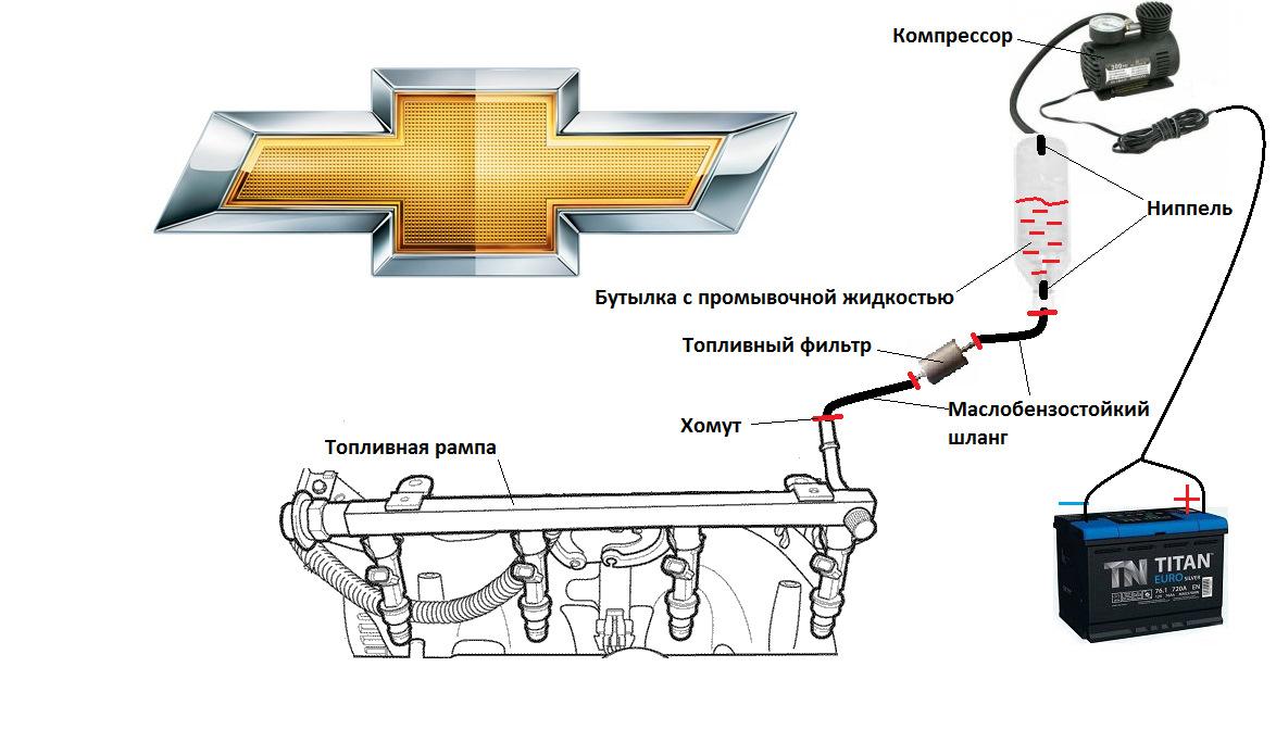 Схема топливной системы шевроле круз