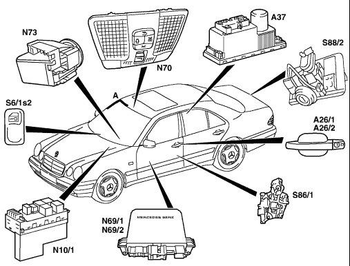 Мерседес W210 Электронный Ключ За