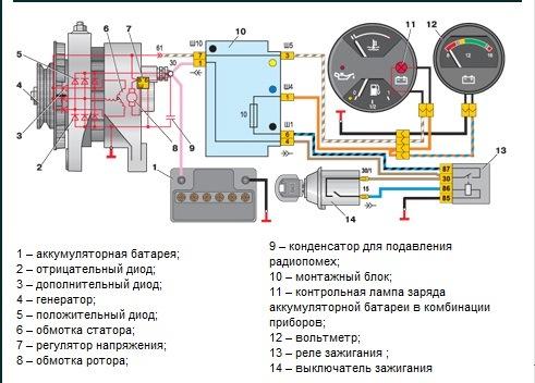 Схема зарядки аккумулятора от генератора на ваз 2107.