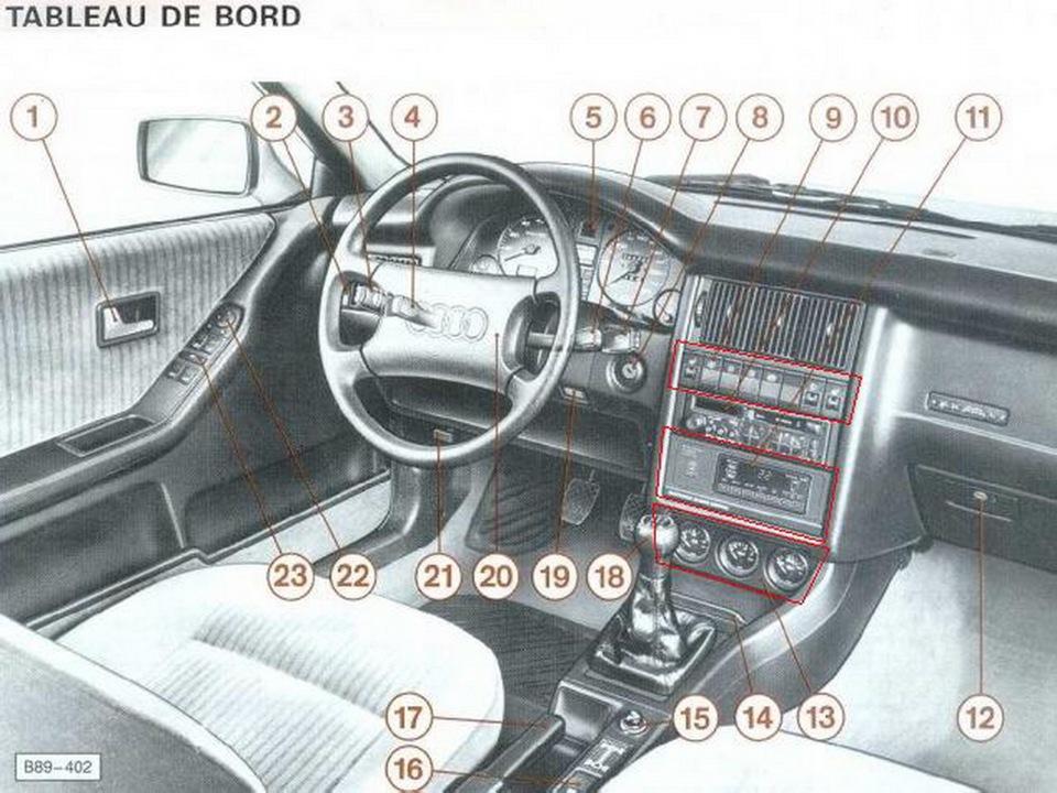 полная панель Audi 80/90 (B3)