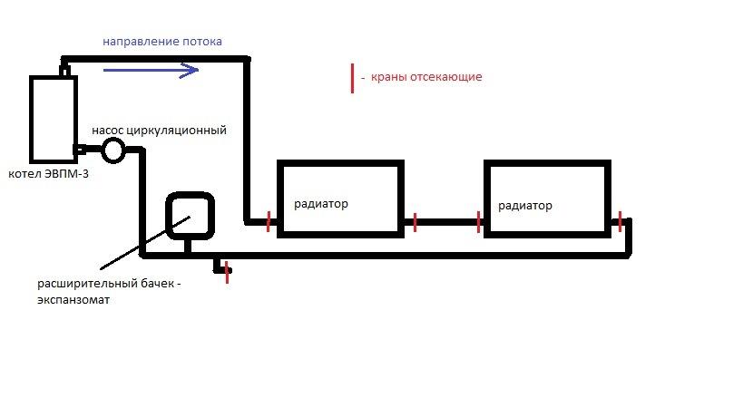 Схема отопления гаража
