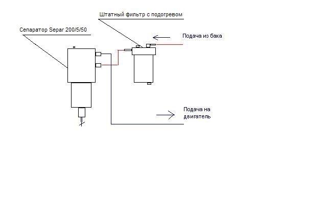 Моя схема монтажа сепаратора