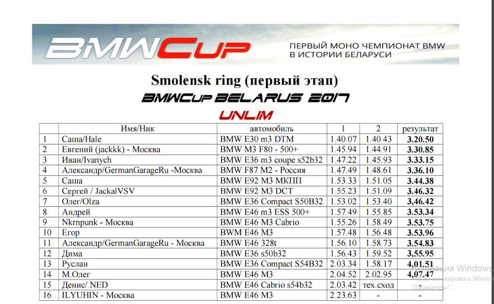 BMWCup Unlim