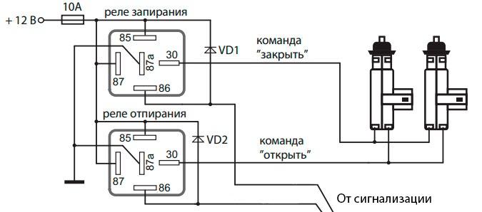 Схема управления ЦЗ от