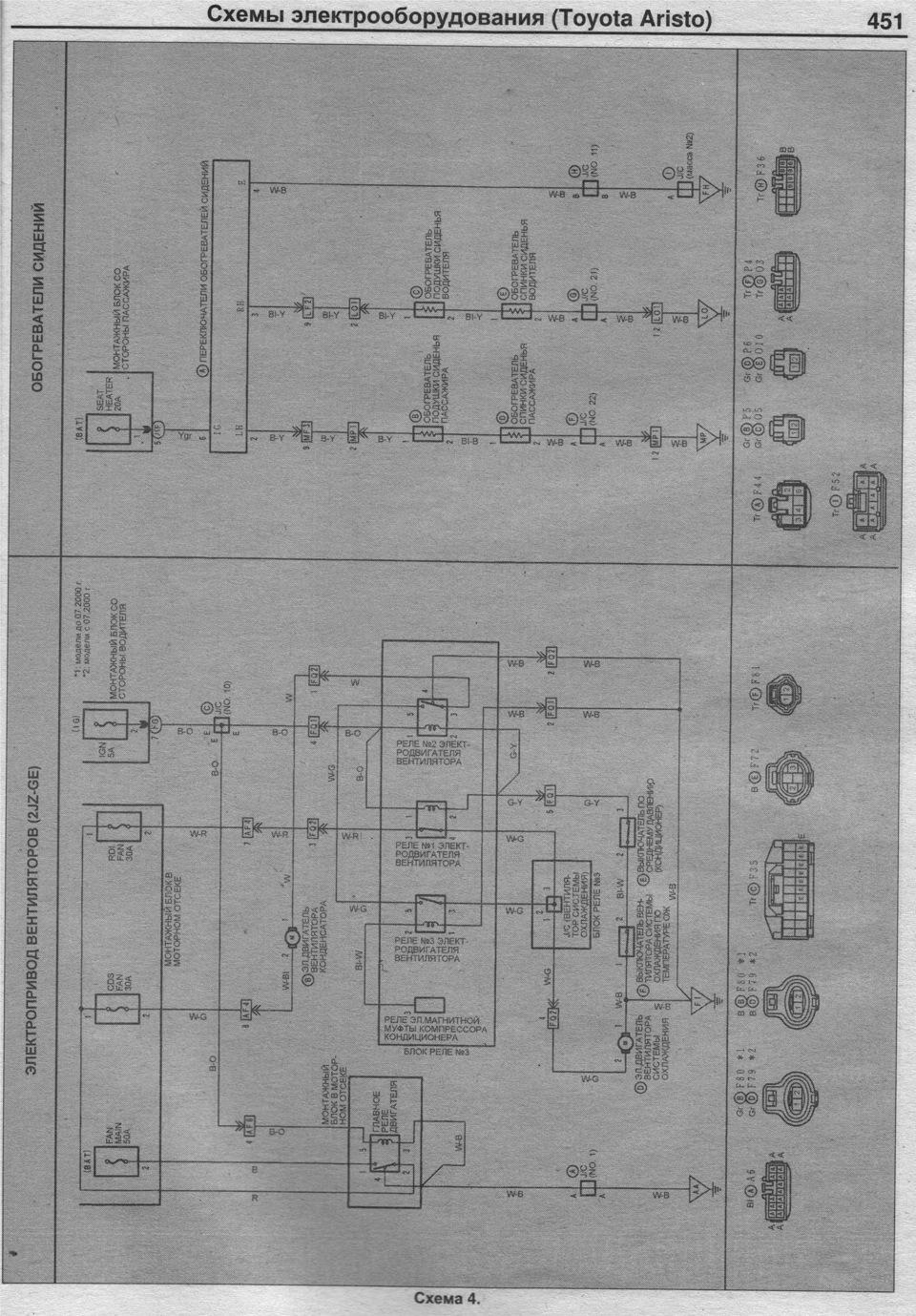 electrical equipment diagram toyota aristo 97