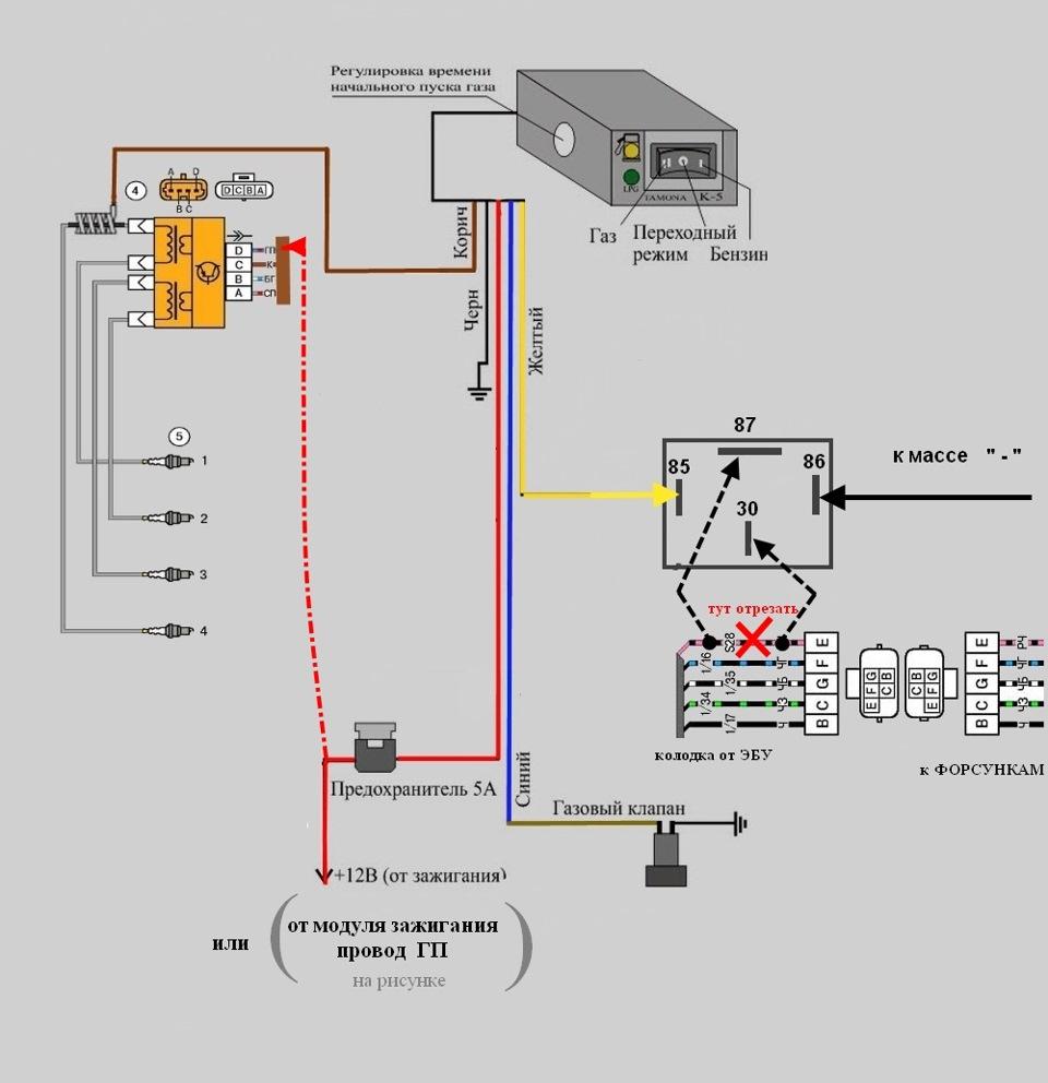 Схема подключения omv.
