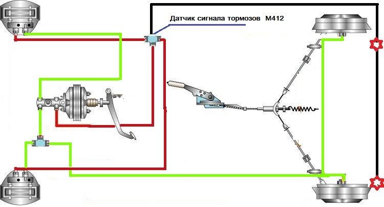 схема тормозов М 412.