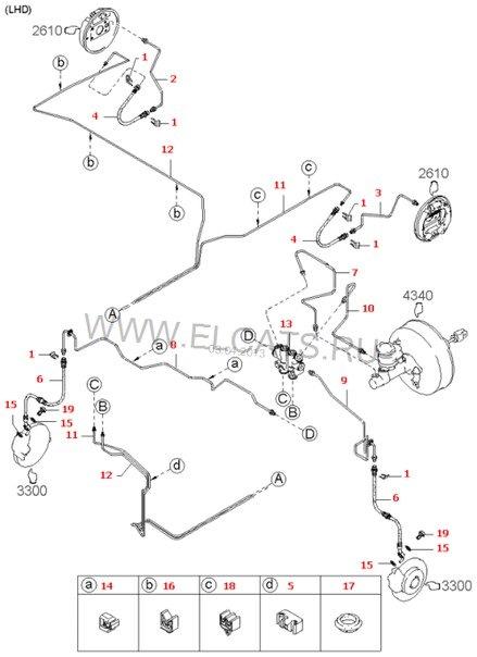 Тормозная схема киа рио