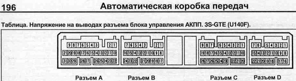 caldina 3sgte wiring diagram caldina image wiring pinout 3s gte u2014 logbook toyota vista 4wd 3s gte tt u140f 1996 on on caldina