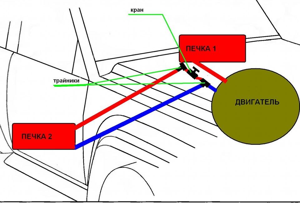 Схема установки 2 печки на уаз