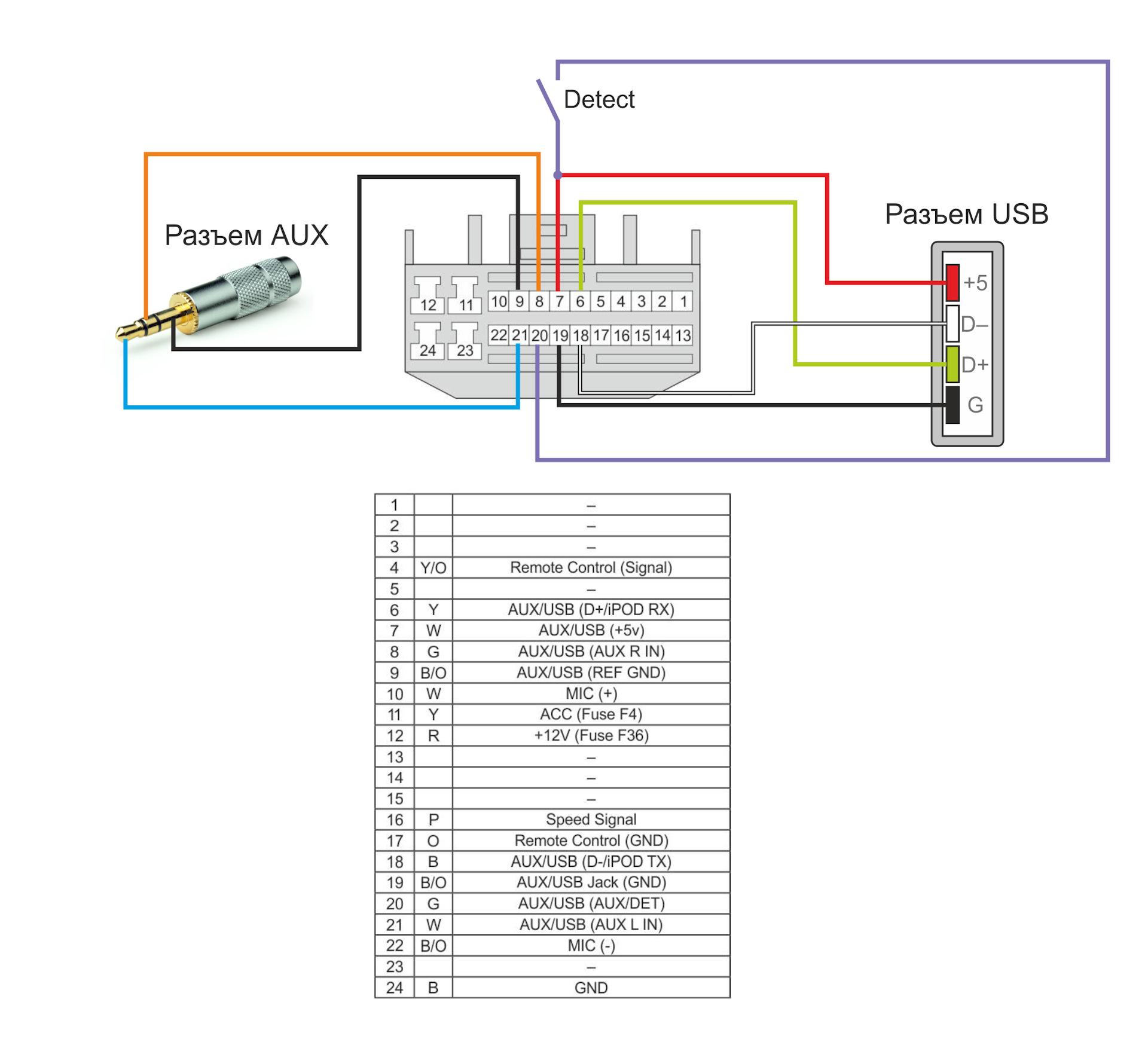 Схема подсоединения на usb