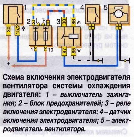 электрических схем по оке