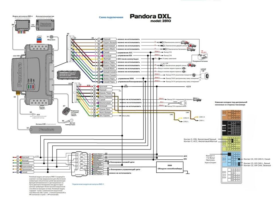 Pandora dxl 3700 инструкция