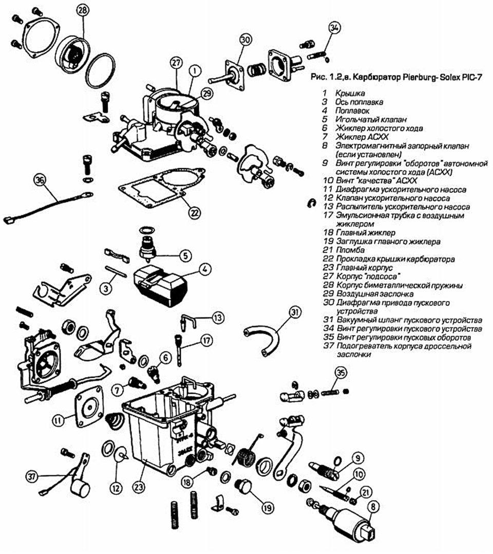 схема сборки карбюратора solex
