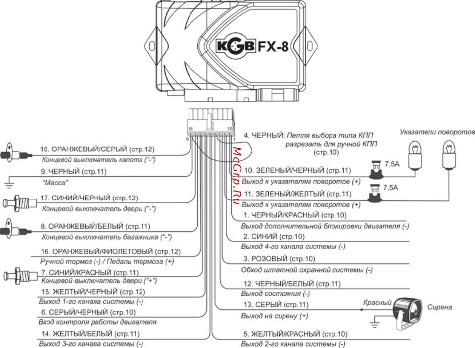 по kgb на ваз 2110 установке инструкция fx-8