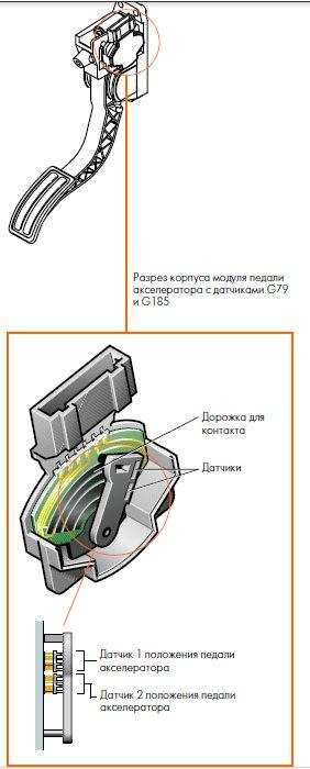 9416b8as 960 - Что происходит при нажатии на педаль газа