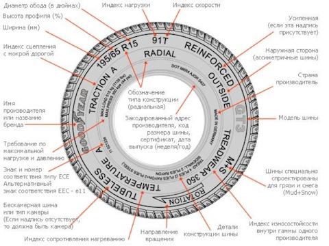 Фольксваген транспортер т4 разболтовка колес размеры дисков фольксваген транспортер т5