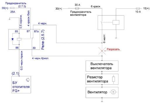 webasto мануалы и инструкции по установке на модели renault