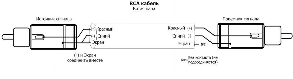 подключения rca схема