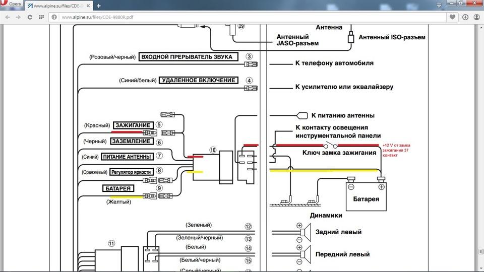 146 Правильное подключение источника Alpine от замка зажигания - бортжурнал Opel Zafira bus I'am 2009 года на DRIVE2