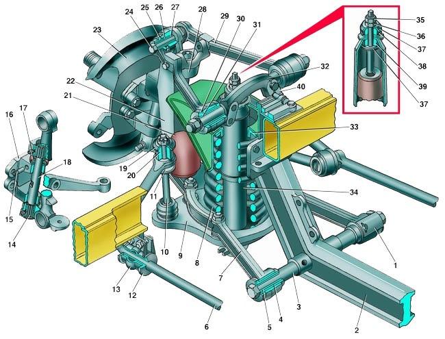 Рассмотрим проблему у автомобиля газель 405 (двигатель)