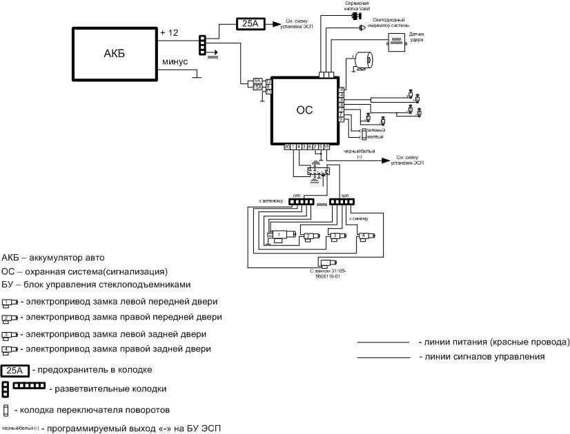Схема установки сигнализации с