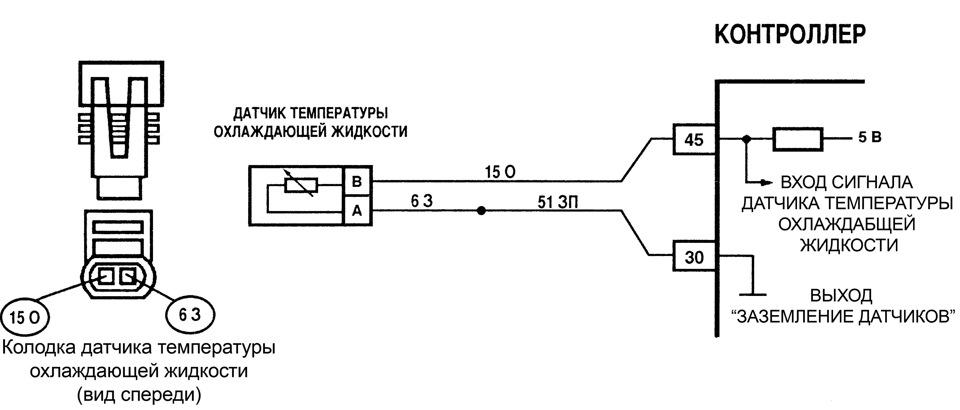 нулю – провода 58РЧ и 80РЧ