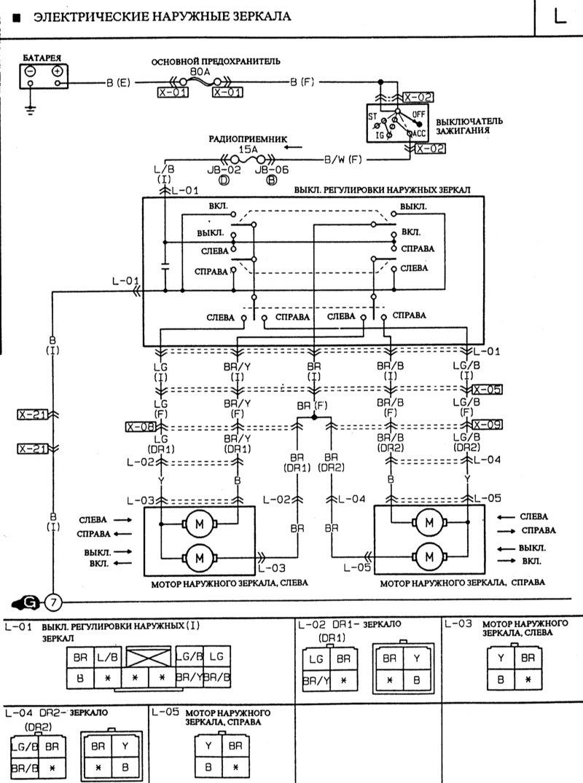 Мазда 323 ф схема