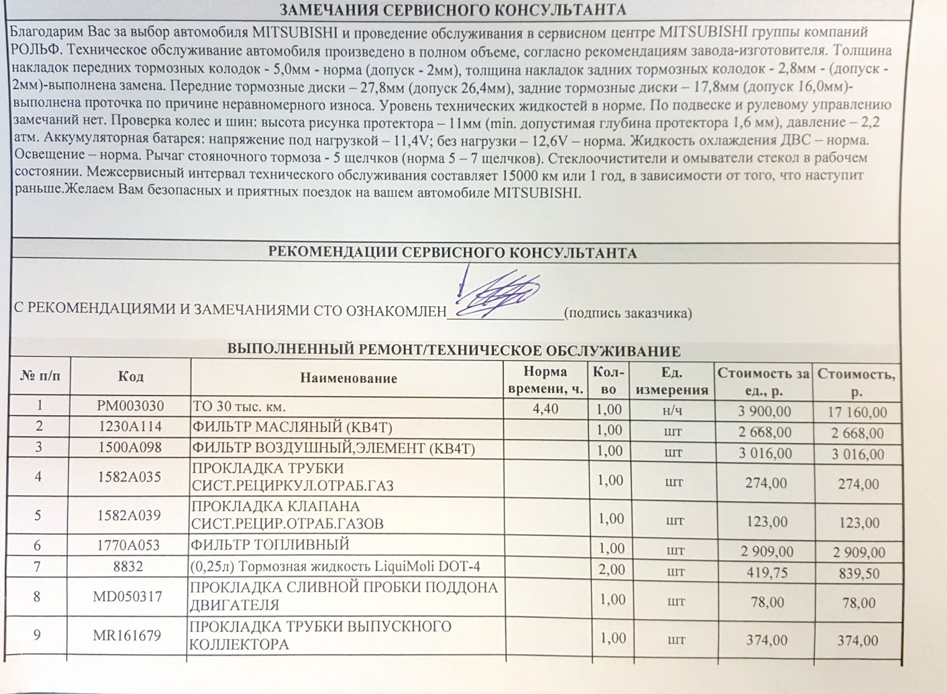 Часа стоимость мицубиси нормо на 585 цены ломбард