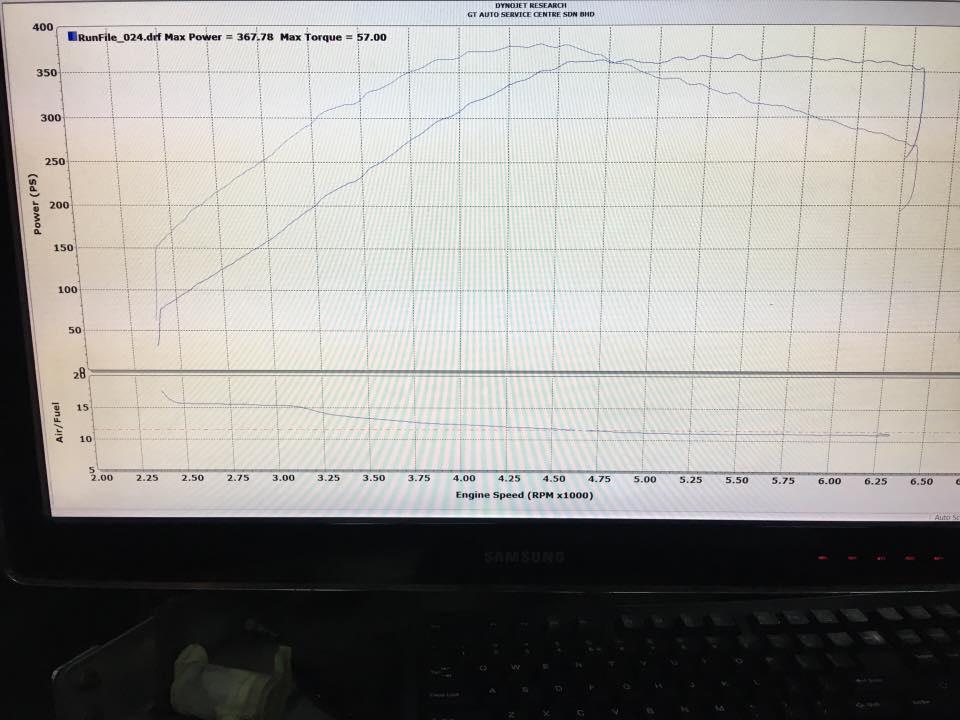 CLA45 AMG Etuners stage 1 367лс 570нм колесных