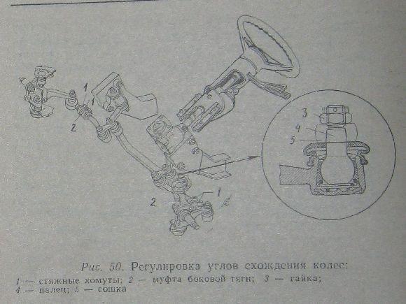 Фото №7 - сход развал ВАЗ 2110 своими руками