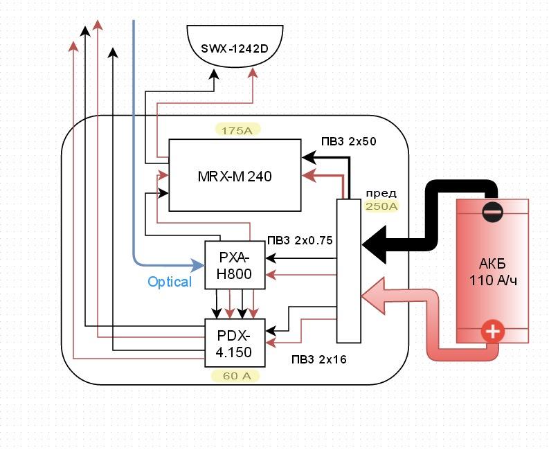 Схема силовых проводов