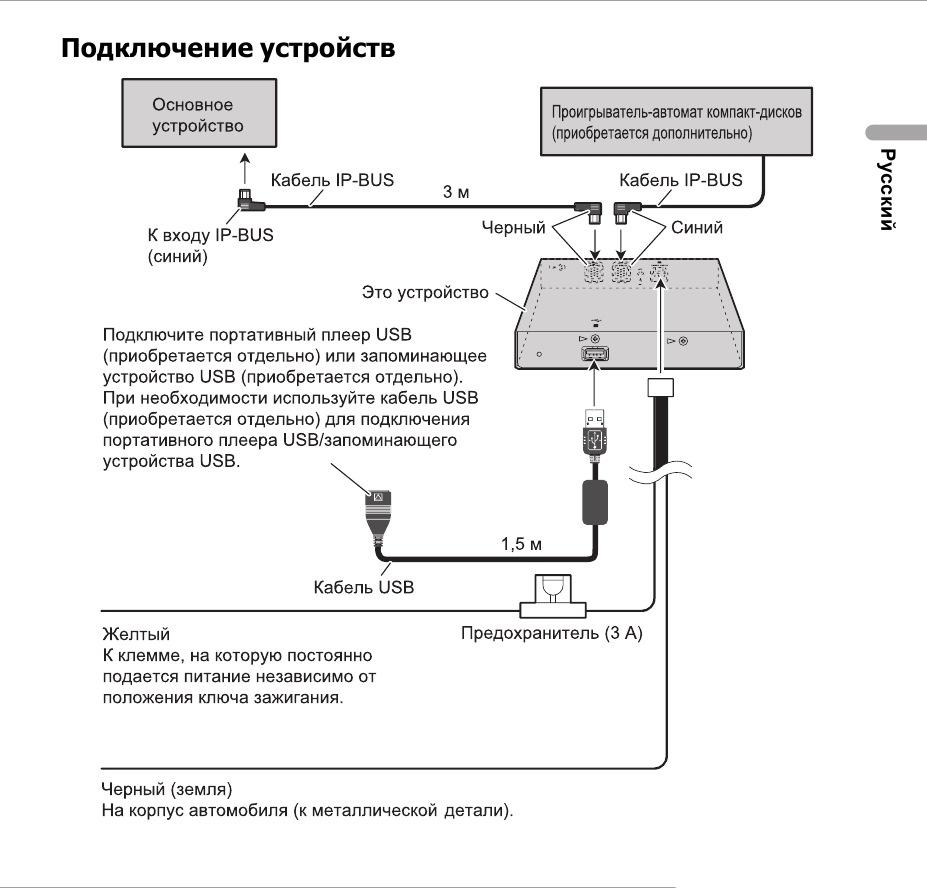 Схемы подключения уб 1