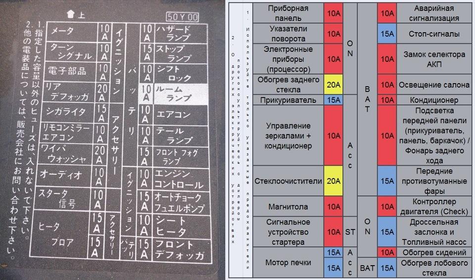 любом случае, как обозначается прикуриватель на понели предохранителей на японск термобелье необходимо, прежде
