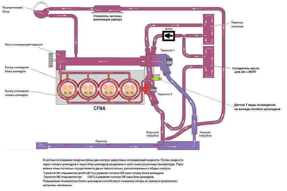 Установка подогревателя северс - Замена электросчетчика Заметки электрика