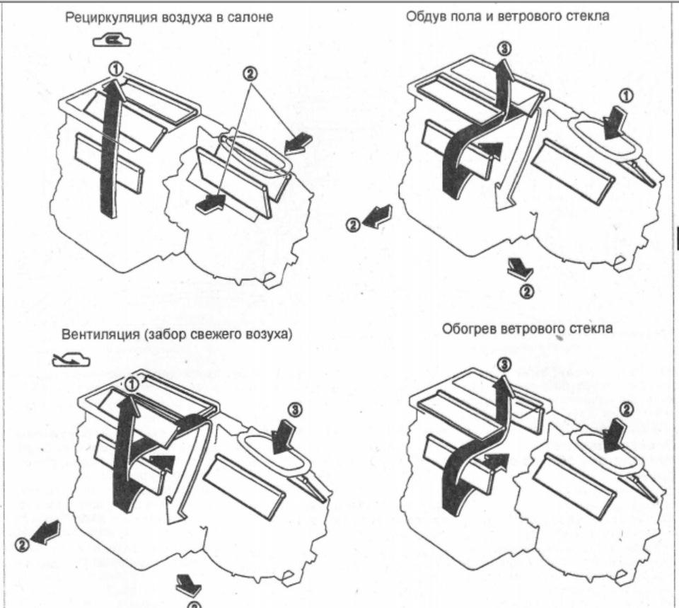 привод смвшивания воздушных потоков (переднийj