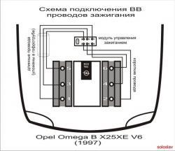 опель омега 2.5v6 порядок бронипроводов